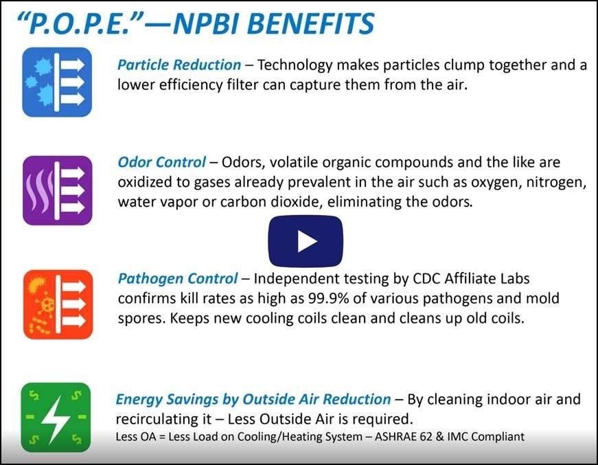 NPBI Benefits Video