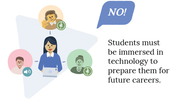 No - Students must be immersed in technology to prepare them for careers