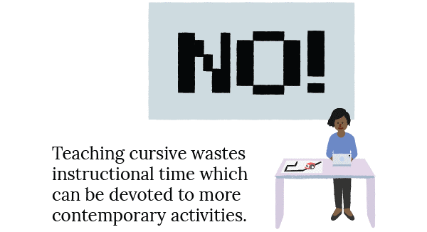 No - Teaching cursive wastes instructional time which can be devotes to more contemporary activities